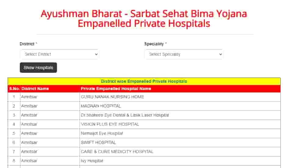 Sarbat Sehat Bima Yojana Beneficiary List