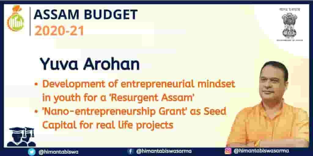 Yuva Arohan Scheme 2020